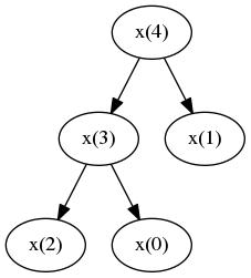 recursiontree.png